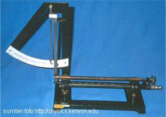 Gambar.5 Musschenbroek adalah alat untuk menyelidiki muai panjang zat
